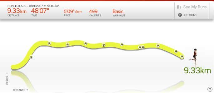 Aug 2 Nike Plus